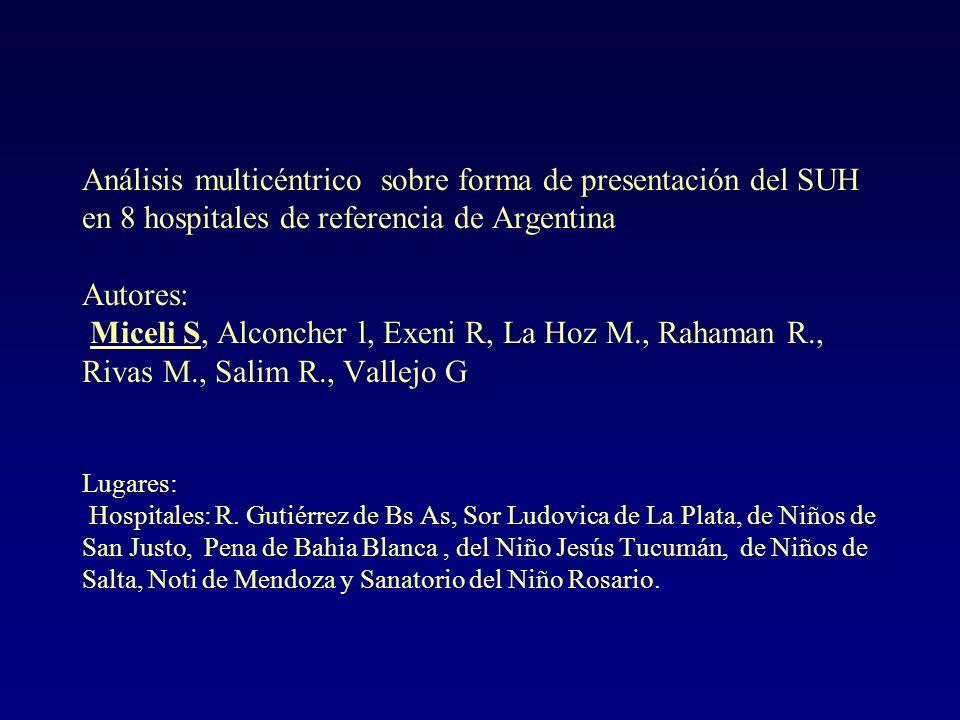 Análisis multicéntrico sobre forma de presentación del SUH en 8 hospitales de referencia de Argentina Autores: Miceli S, Alconcher l, Exeni R, La Hoz M., Rahaman R., Rivas M., Salim R., Vallejo G Lugares: Hospitales: R.