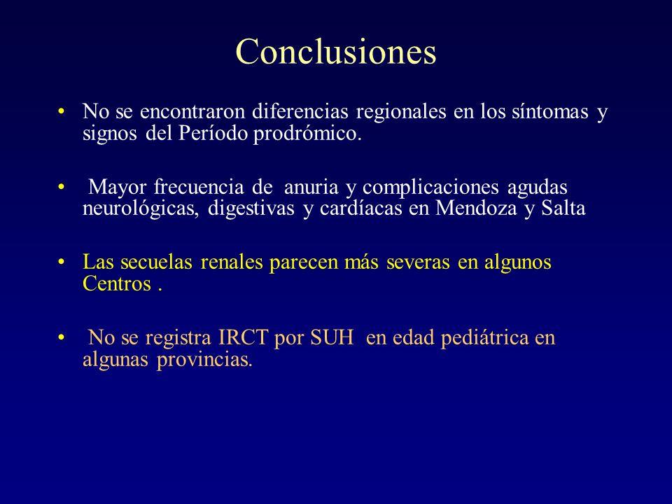 ConclusionesNo se encontraron diferencias regionales en los síntomas y signos del Período prodrómico.
