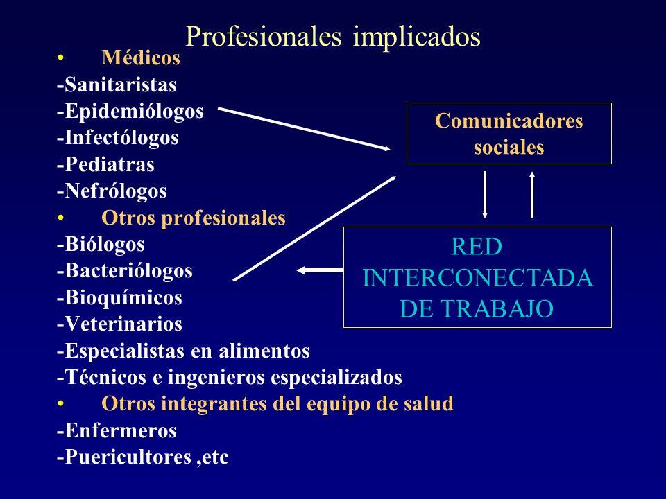 Profesionales implicados