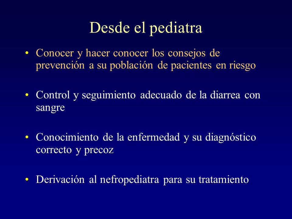Desde el pediatra Conocer y hacer conocer los consejos de prevención a su población de pacientes en riesgo.