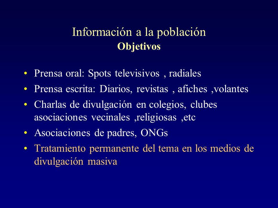 Información a la población Objetivos
