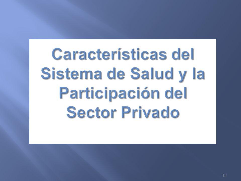 Características del Sistema de Salud y la Participación del Sector Privado
