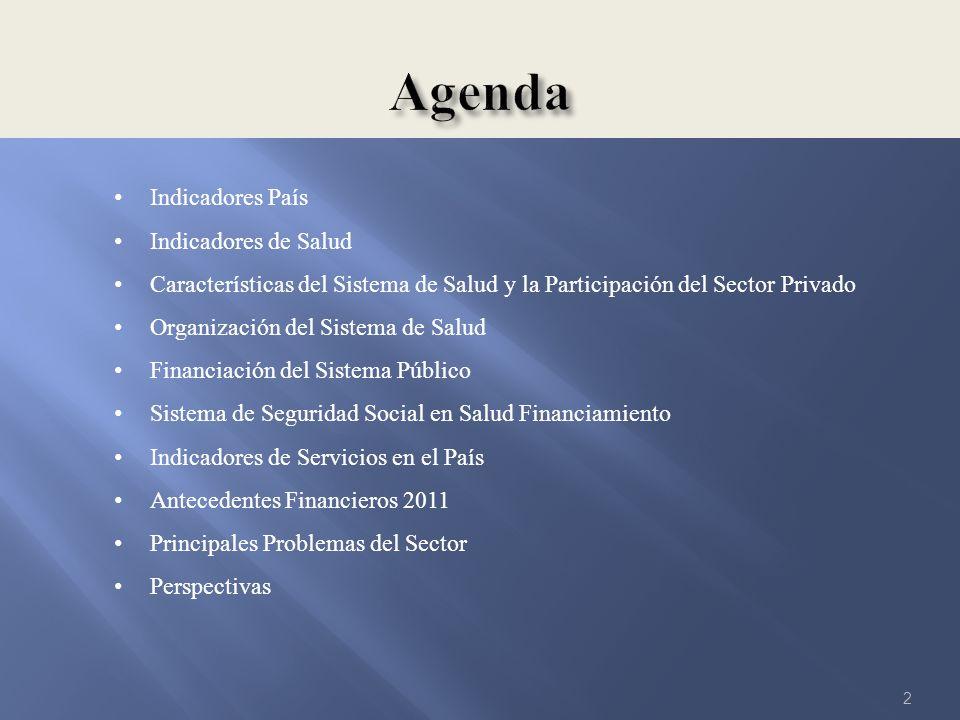 Agenda Indicadores País Indicadores de Salud
