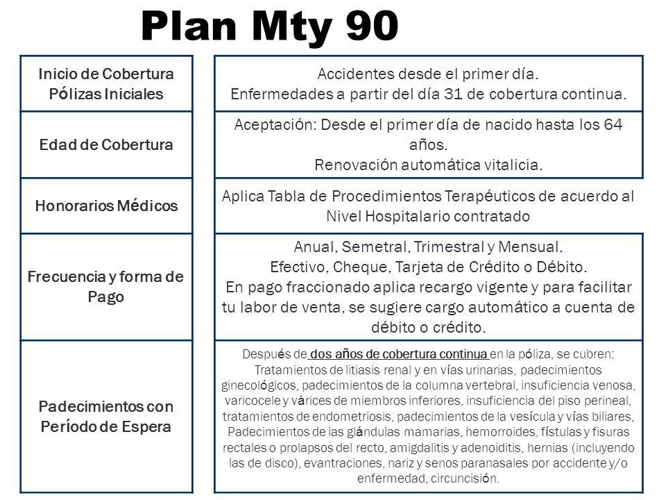 Plan Mty 90 Inicio de Cobertura Pólizas Iniciales