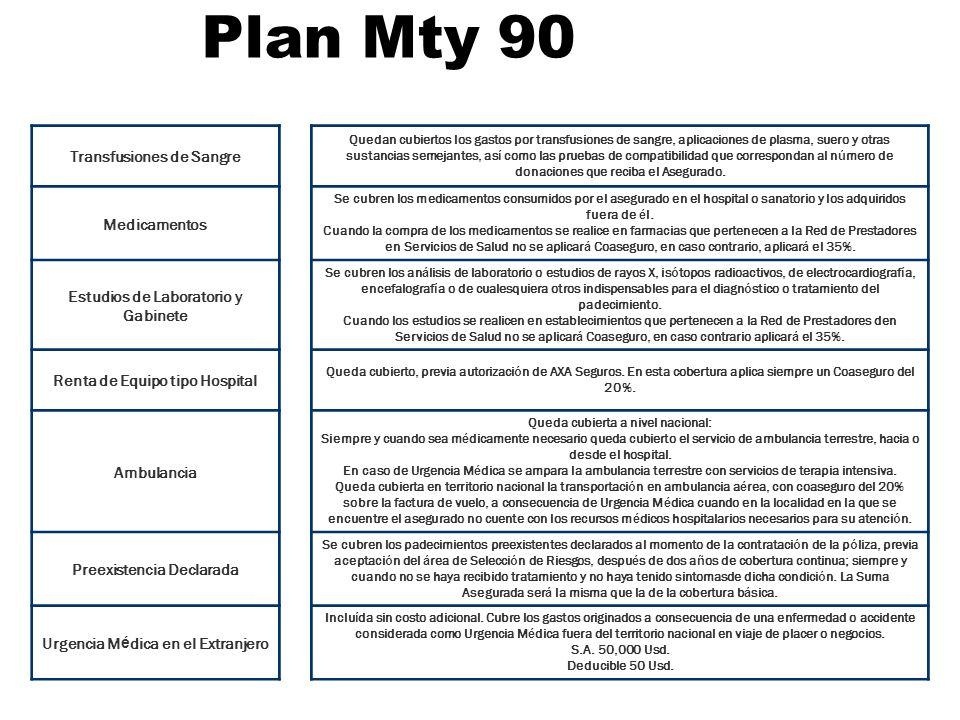 Plan Mty 90 Transfusiones de Sangre Medicamentos
