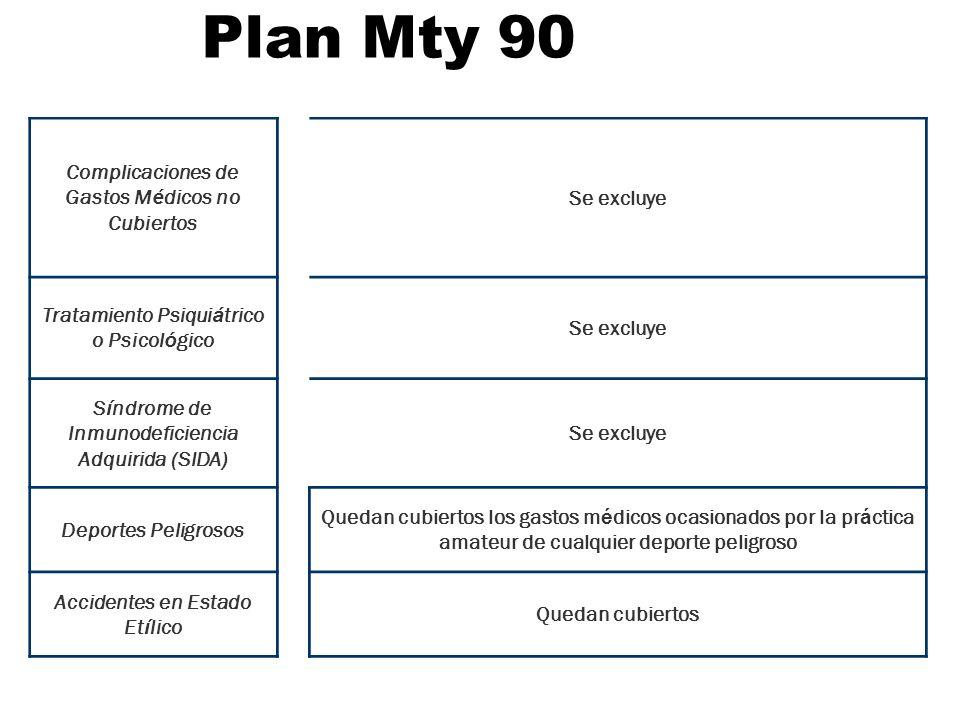 Plan Mty 90 Complicaciones de Gastos Médicos no Cubiertos Se excluye