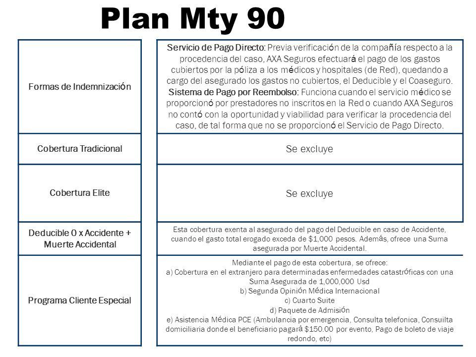 Plan Mty 90 Formas de Indemnización.