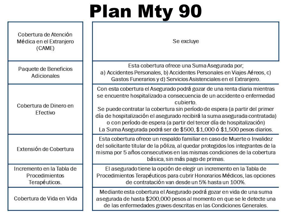Plan Mty 90 Cobertura de Atención Médica en el Extranjero (CAME)