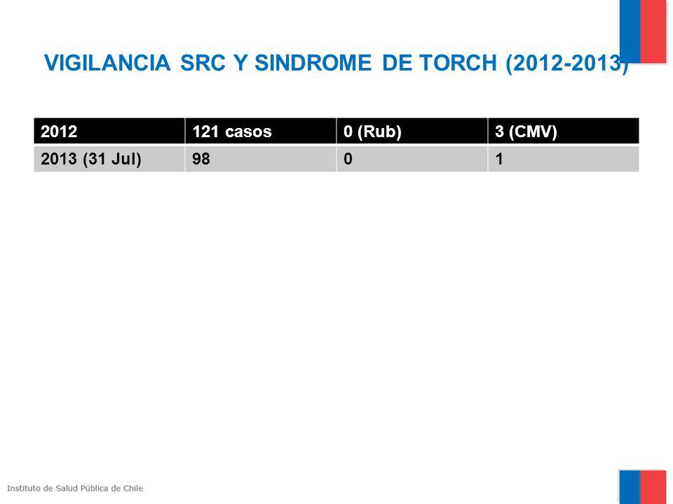 VIGILANCIA SRC Y SINDROME DE TORCH (2012-2013)