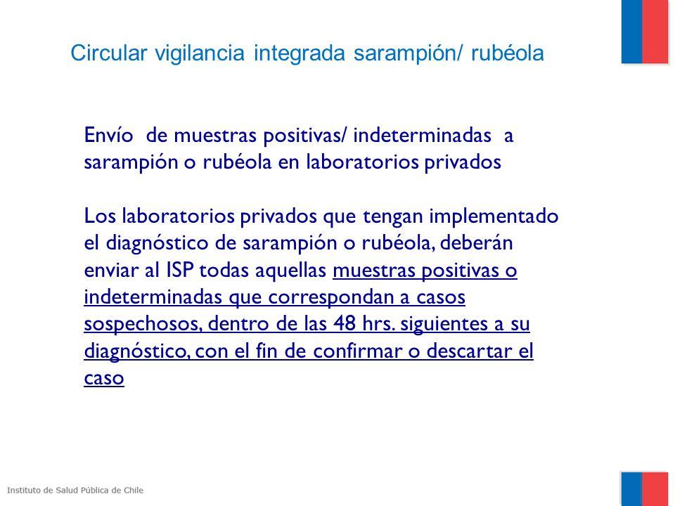 Circular vigilancia integrada sarampión/ rubéola