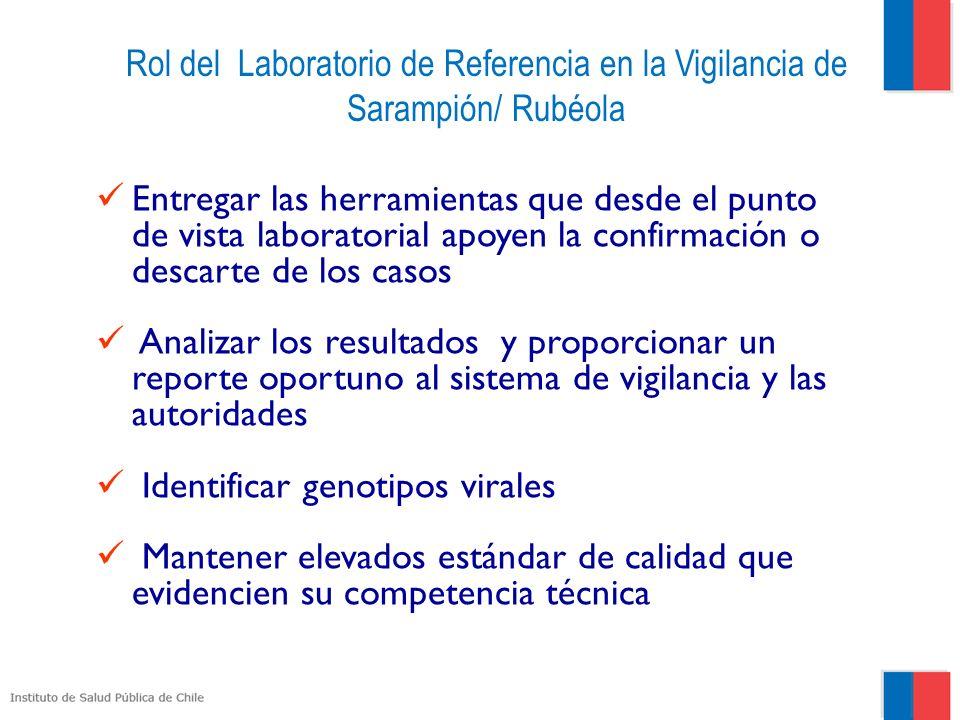 Identificar genotipos virales