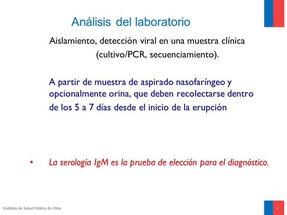 Análisis del laboratorio