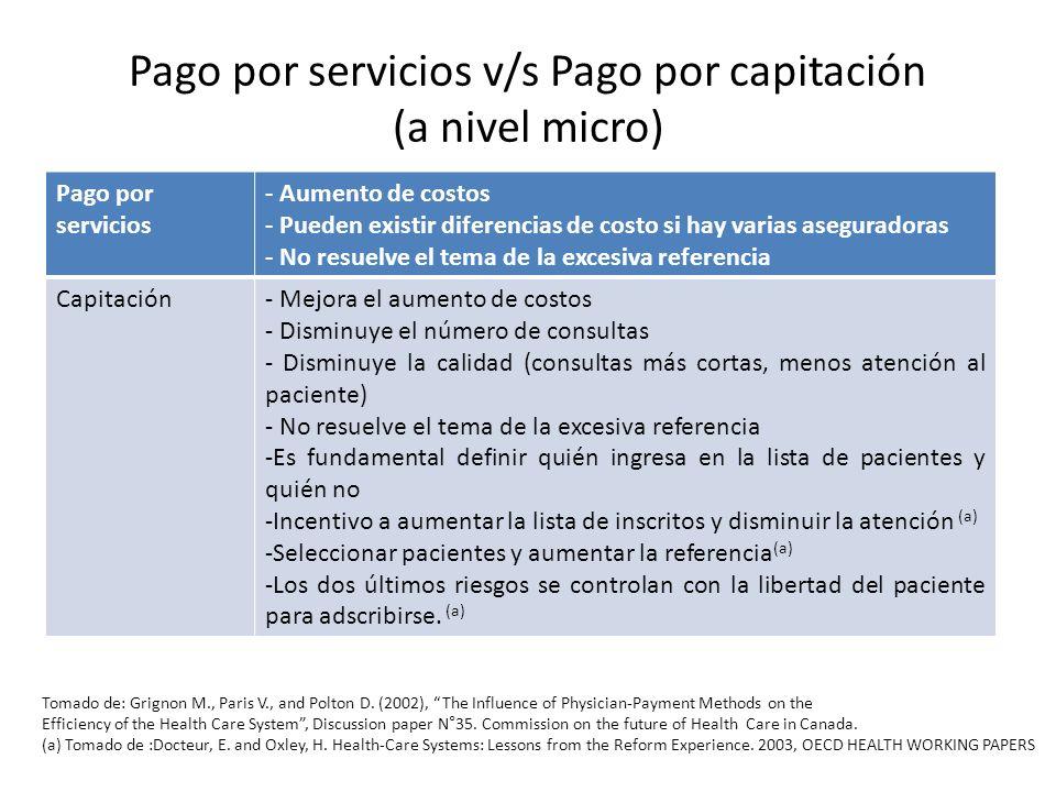 Pago por servicios v/s Pago por capitación (a nivel micro)
