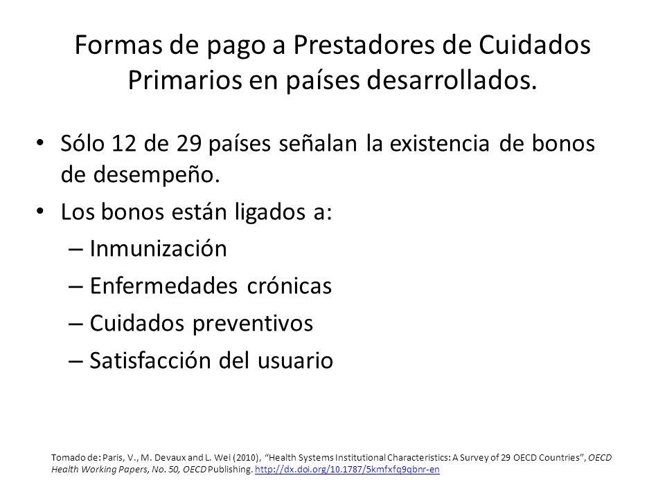 Formas de pago a Prestadores de Cuidados Primarios en países desarrollados.