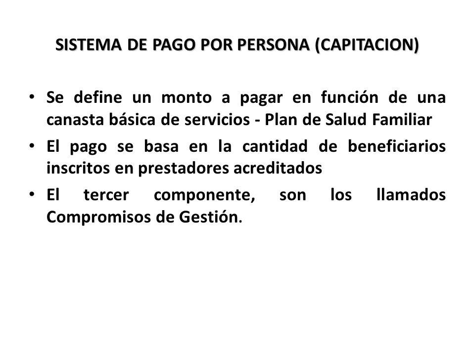 SISTEMA DE PAGO POR PERSONA (CAPITACION)