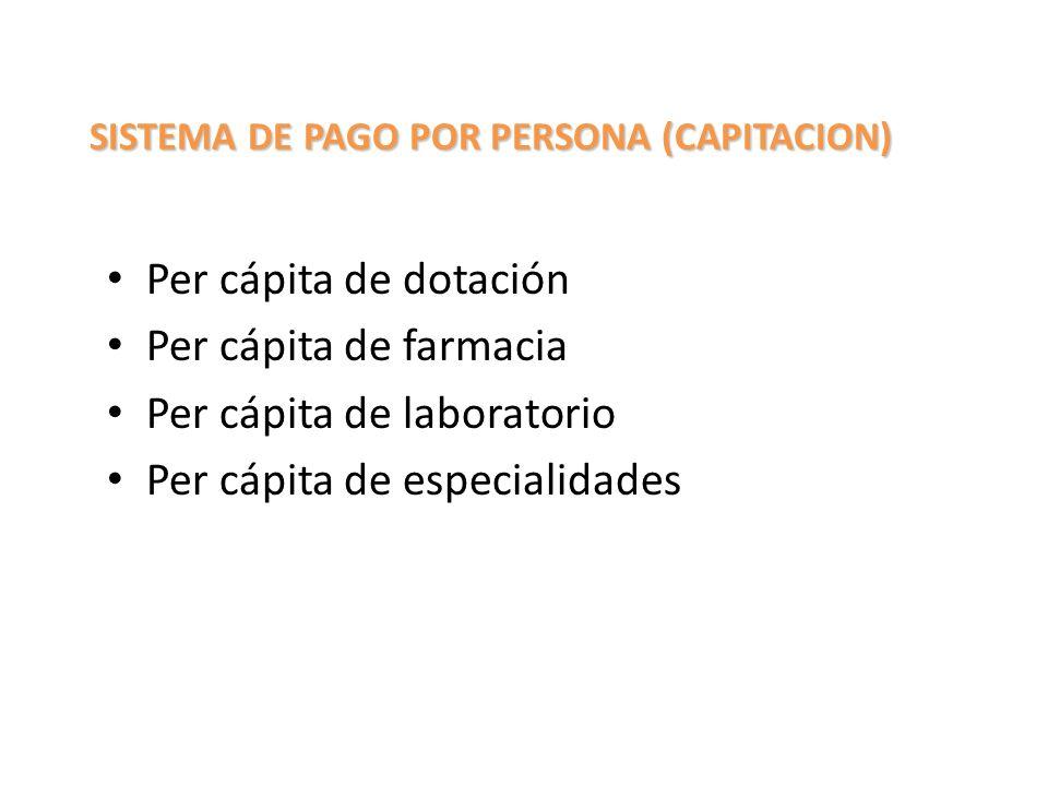 Per cápita de laboratorio Per cápita de especialidades