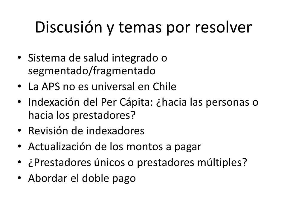 Discusión y temas por resolver