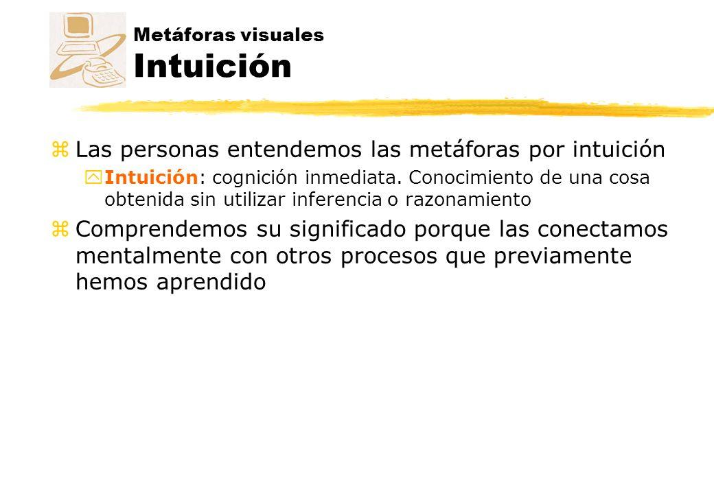 Metáforas visuales Intuición