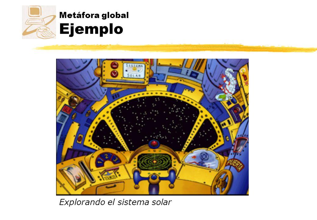 Metáfora global Ejemplo