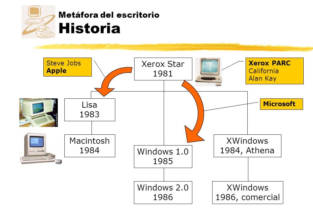 Metáfora del escritorio Historia