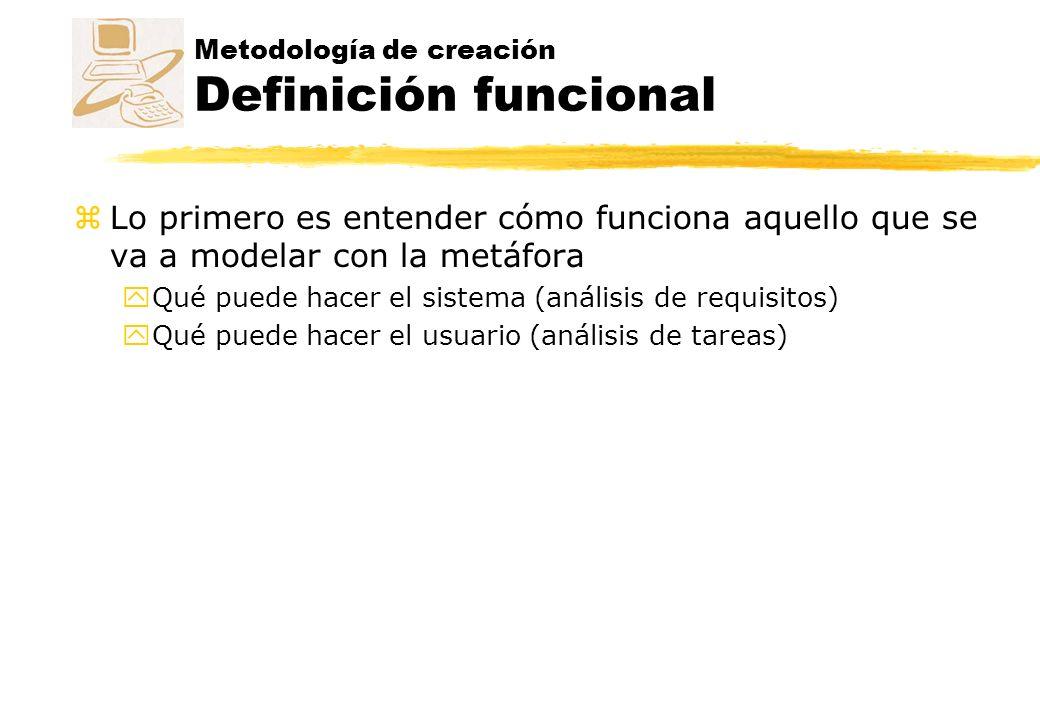 Metodología de creación Definición funcional