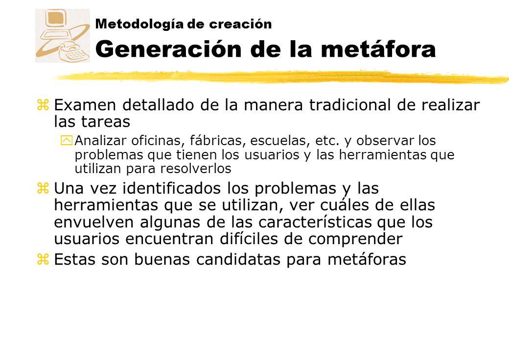 Metodología de creación Generación de la metáfora