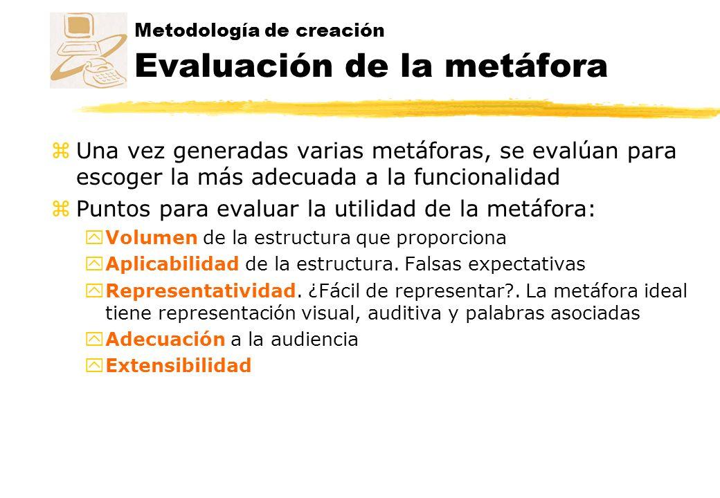 Metodología de creación Evaluación de la metáfora