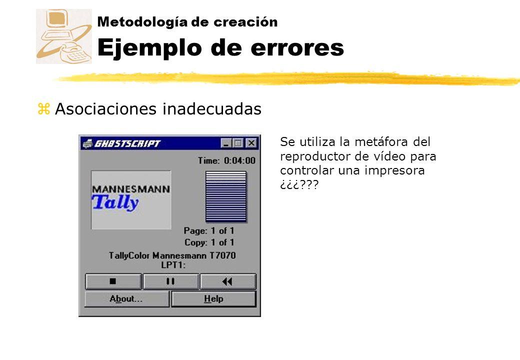 Metodología de creación Ejemplo de errores