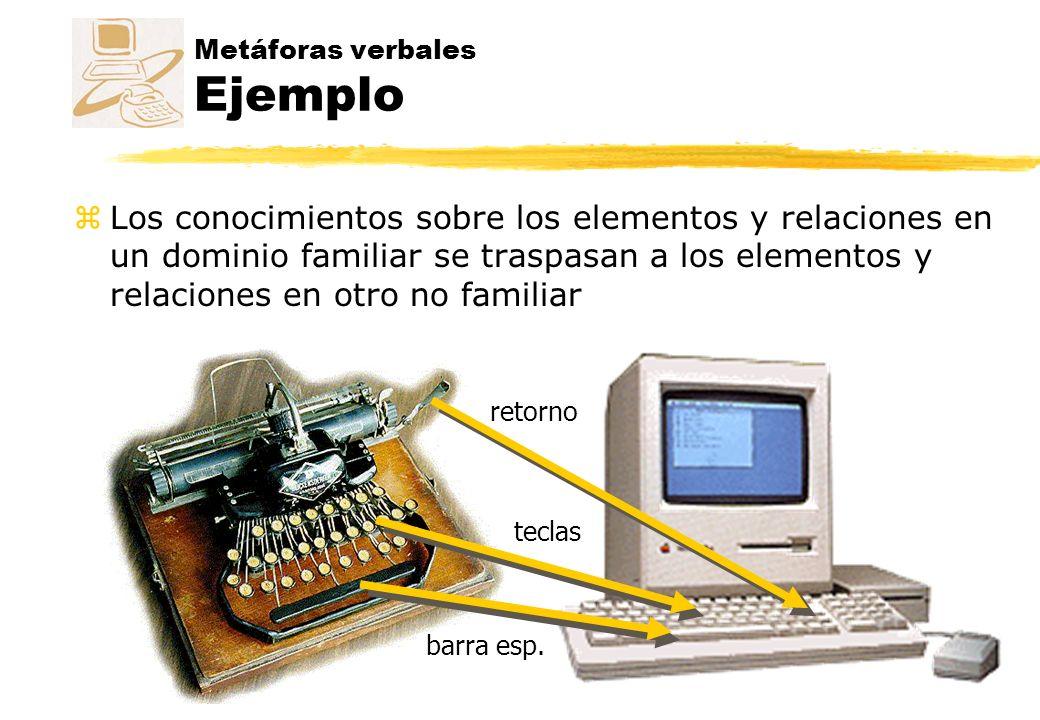 Metáforas verbales Ejemplo