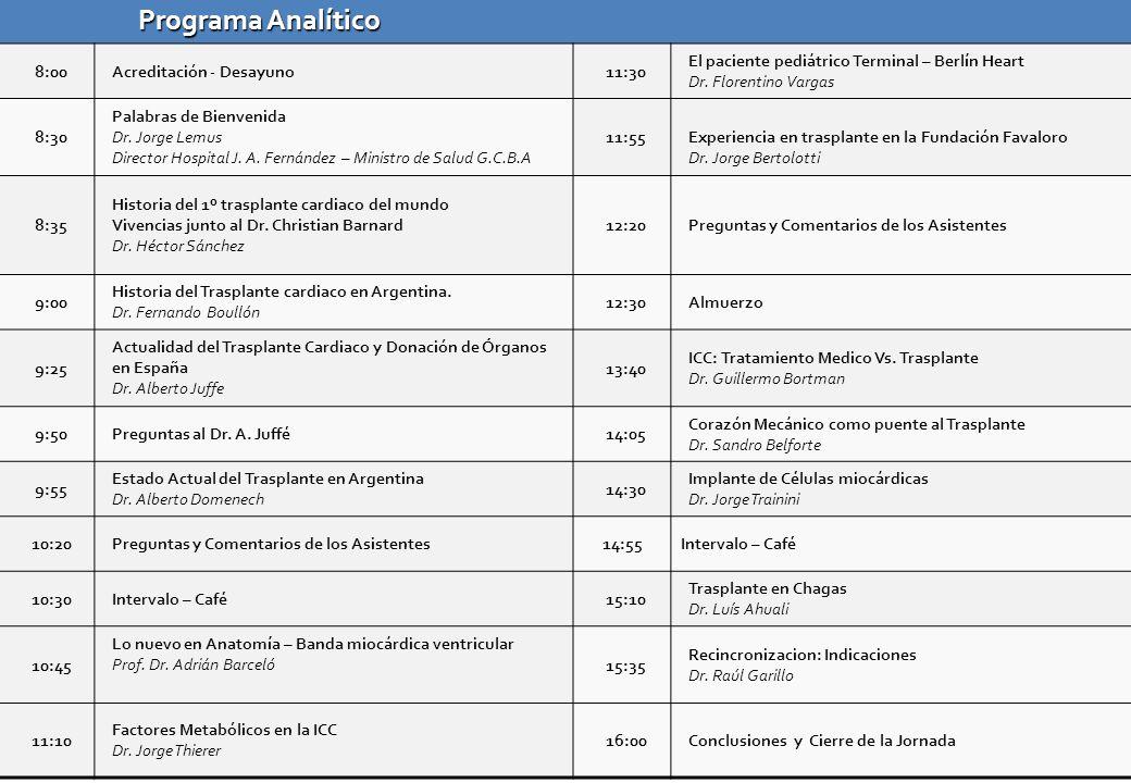Programa Analítico 8:00 Acreditación - Desayuno 11:30