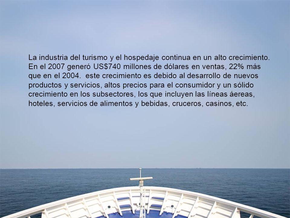 La industria del turismo y el hospedaje continua en un alto crecimiento.