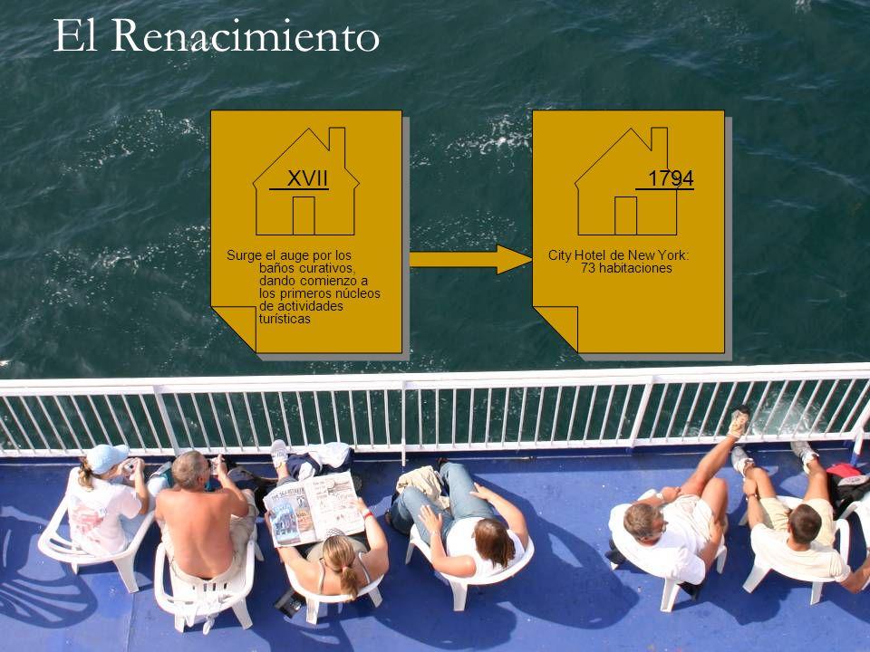 El Renacimiento Surge el auge por los baños curativos, dando comienzo a los primeros núcleos de actividades turísticas.