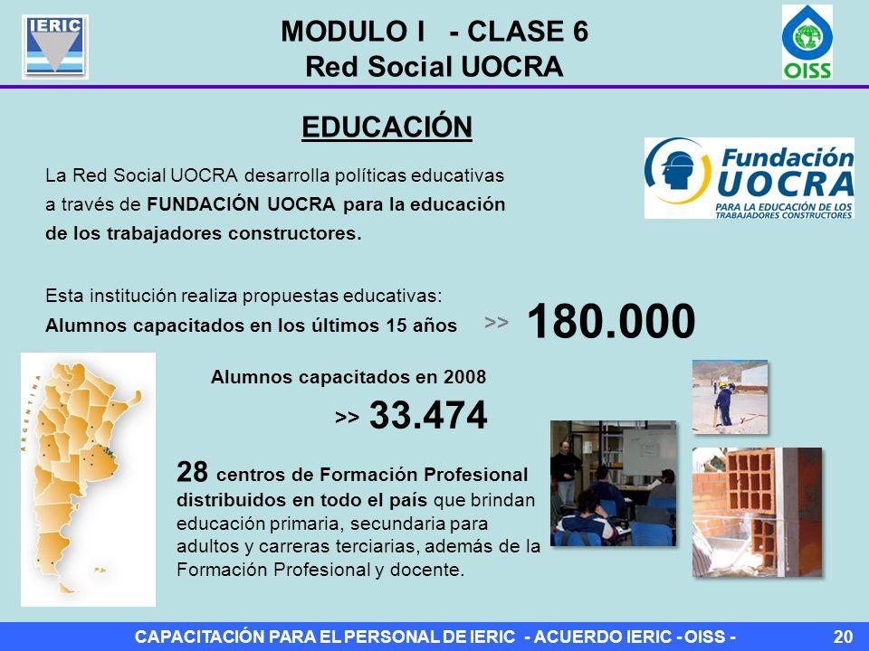 180.000 33.474 MODULO I - CLASE 6 Red Social UOCRA EDUCACIÓN