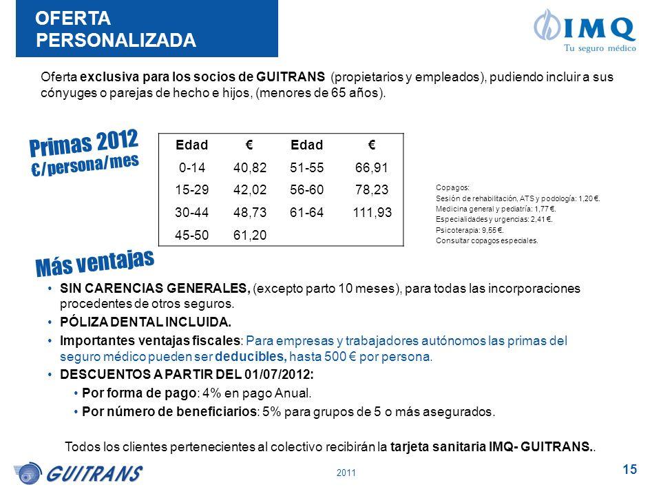 Primas 2012 Más ventajas OFERTA PERSONALIZADA €/persona/mes