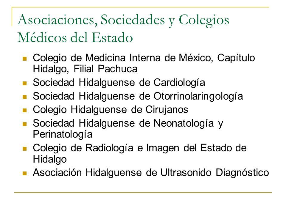 Asociaciones, Sociedades y Colegios Médicos del Estado