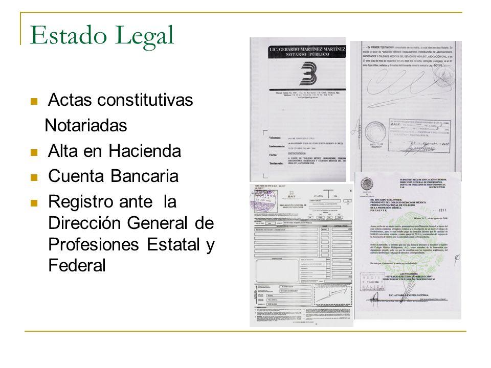 Estado Legal Actas constitutivas Notariadas Alta en Hacienda