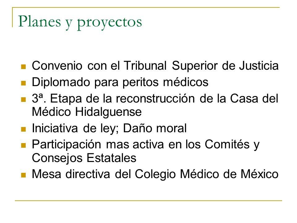 Planes y proyectos Convenio con el Tribunal Superior de Justicia