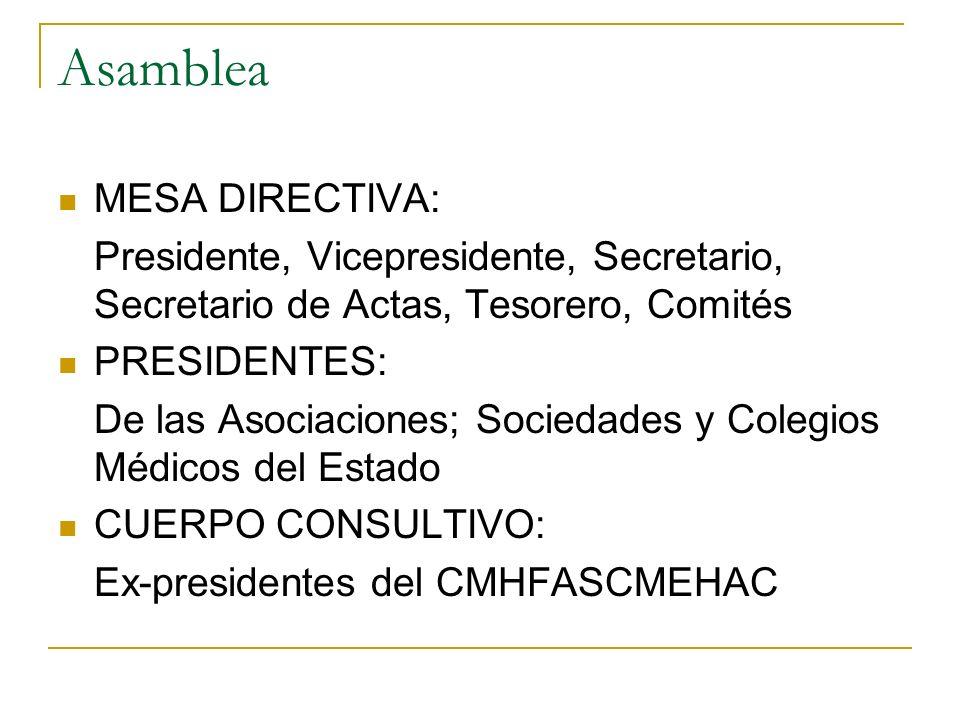 Asamblea MESA DIRECTIVA:
