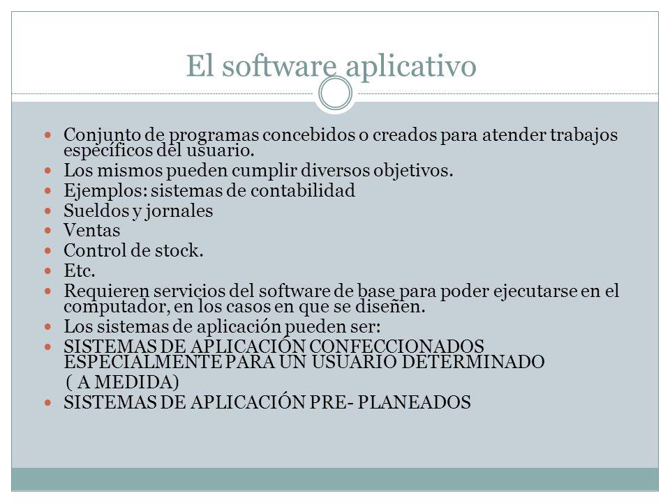 El software aplicativo