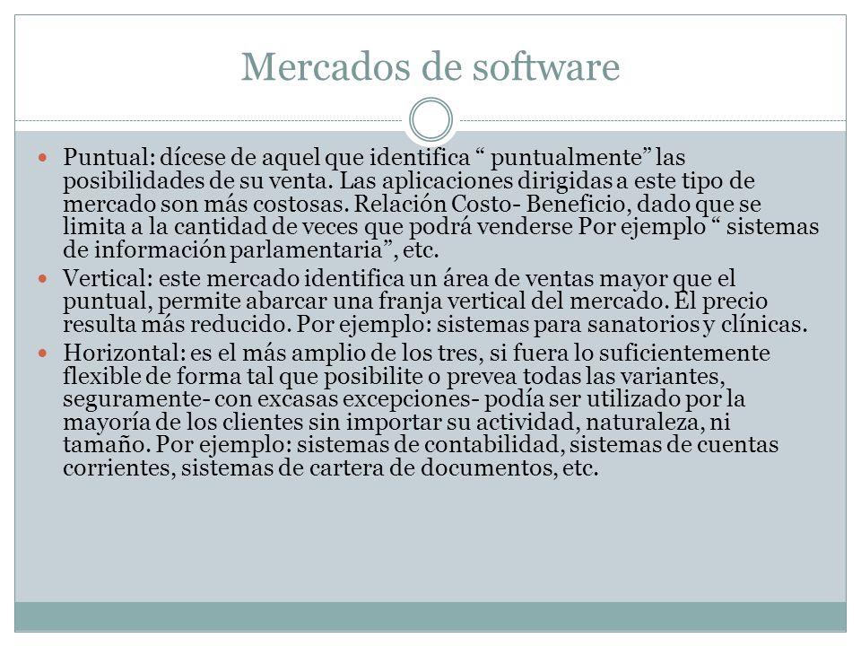 Mercados de software