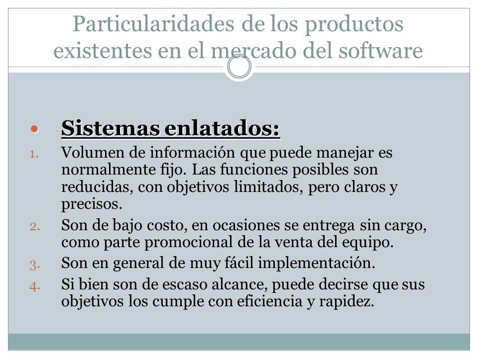 Particularidades de los productos existentes en el mercado del software