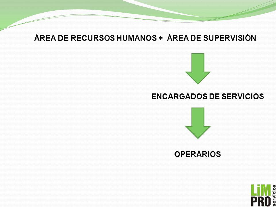 ÁREA DE RECURSOS HUMANOS + ÁREA DE SUPERVISIÓN