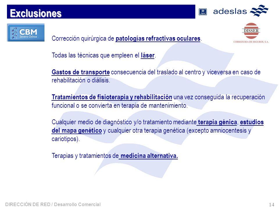 Exclusiones Corrección quirúrgica de patologías refractivas oculares.