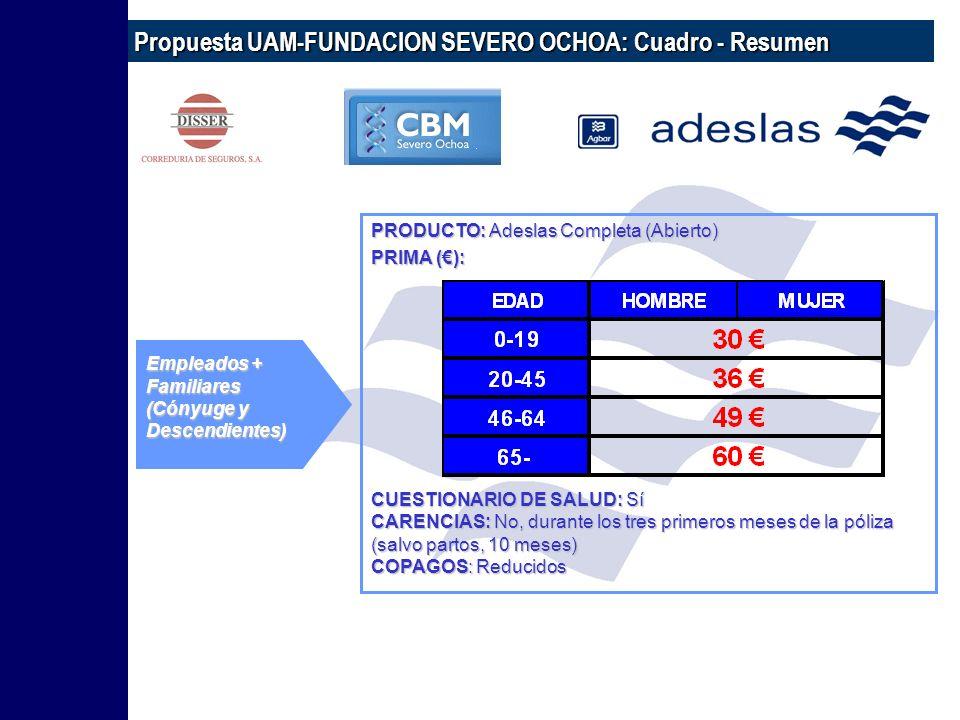 Propuesta UAM-FUNDACION SEVERO OCHOA: Cuadro - Resumen