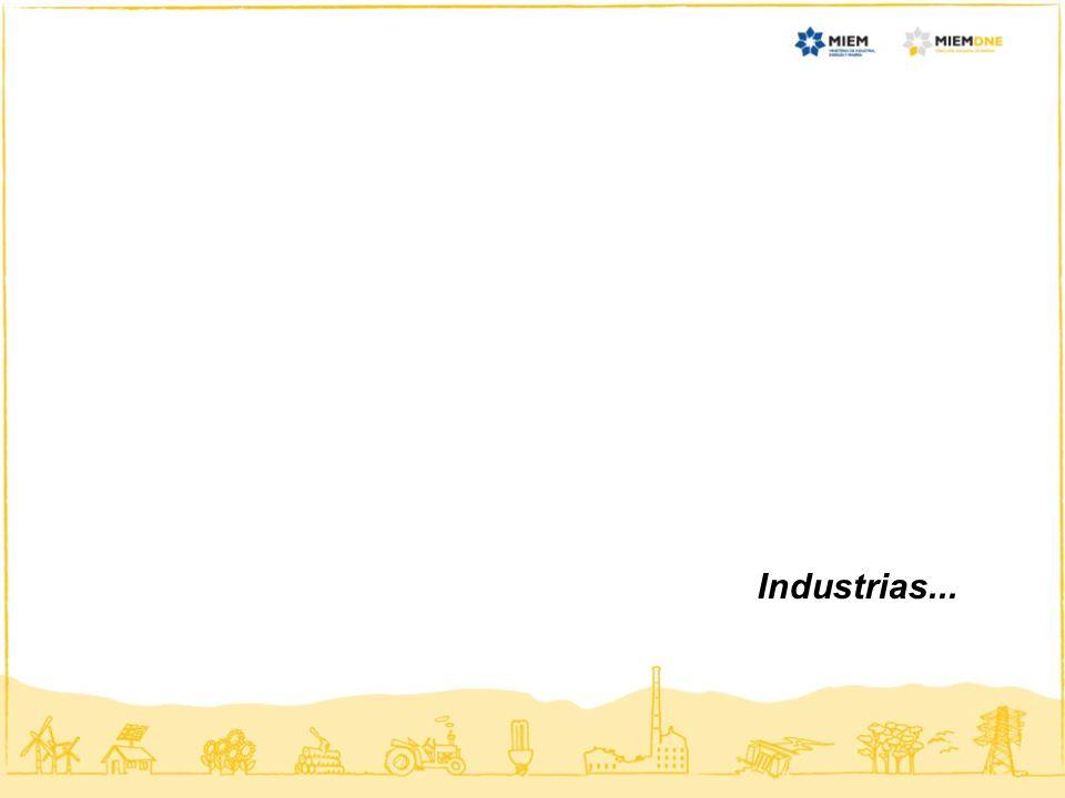 Industrias...