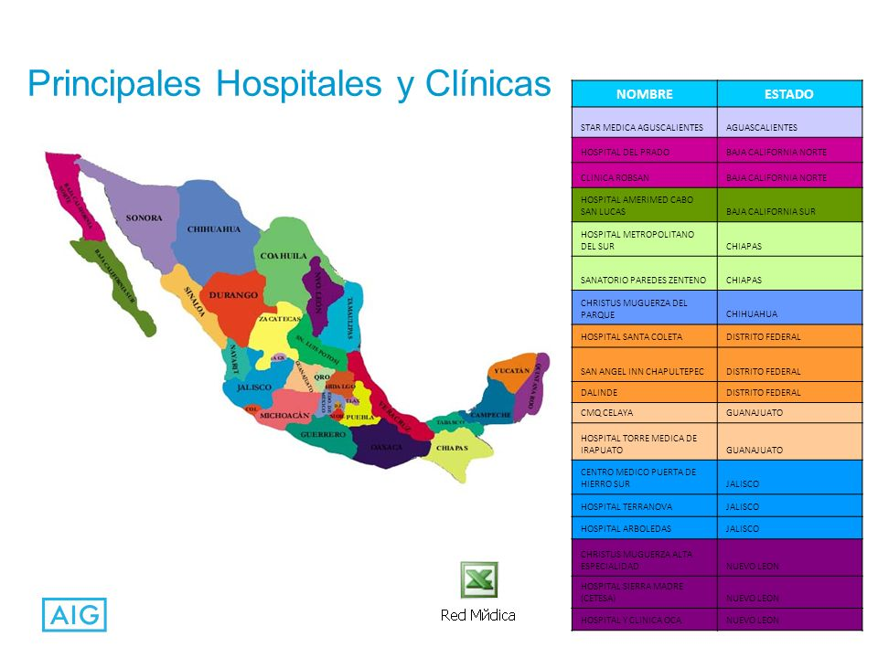 Principales Hospitales y Clínicas