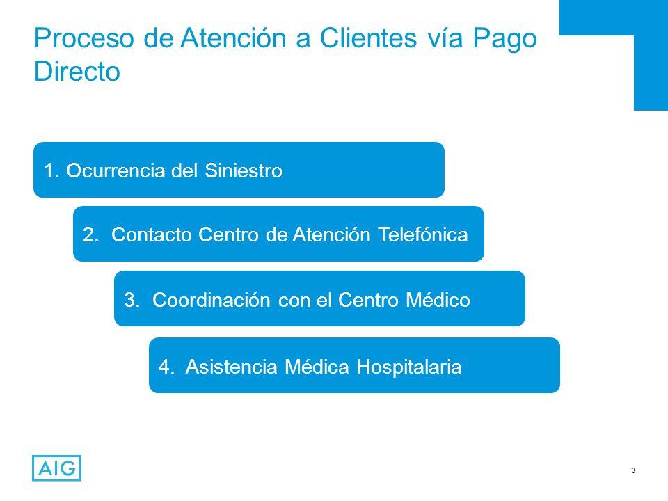 Proceso de Atención a Clientes vía Pago Directo