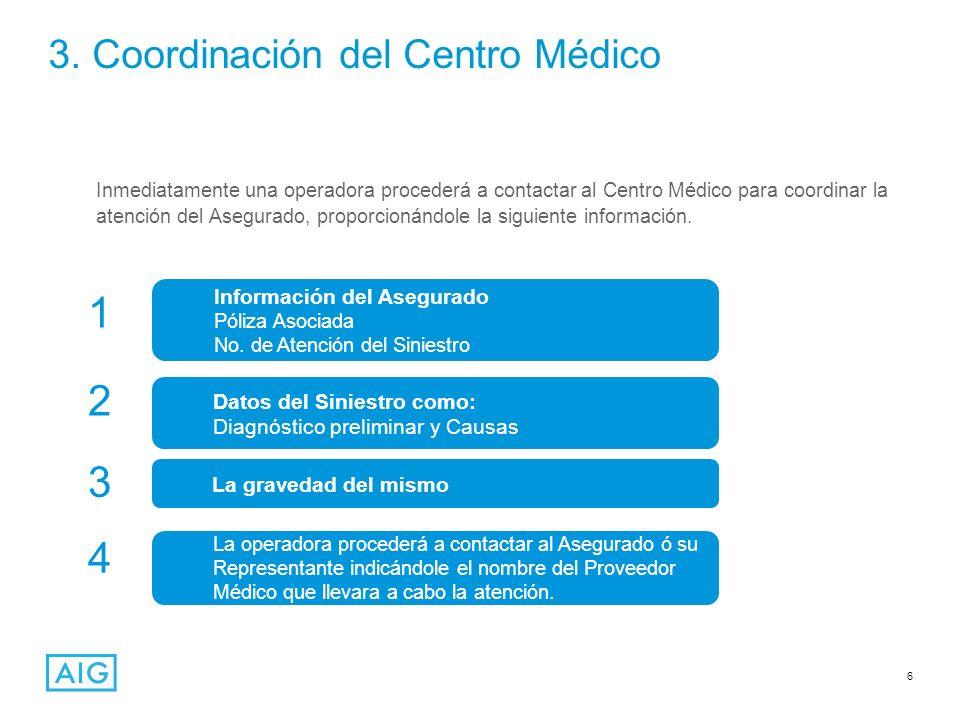3. Coordinación del Centro Médico