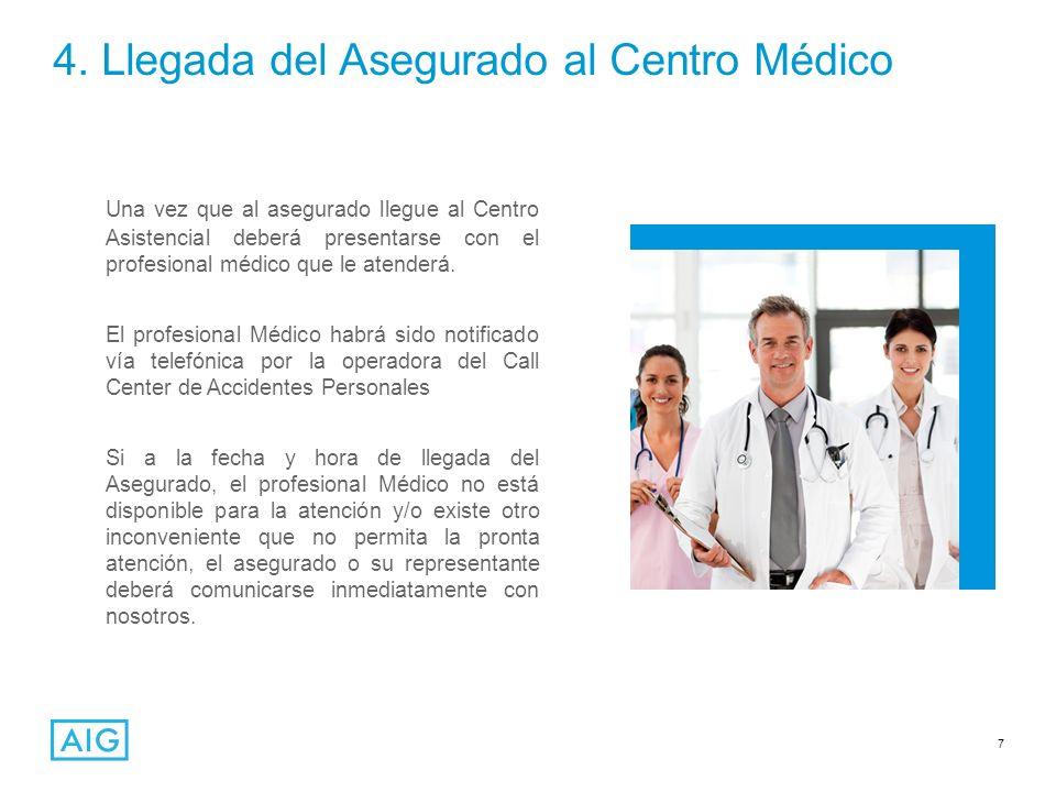 4. Llegada del Asegurado al Centro Médico