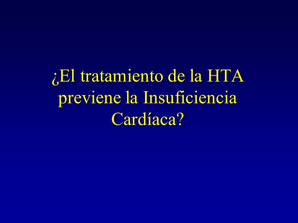 ¿El tratamiento de la HTA previene la Insuficiencia Cardíaca